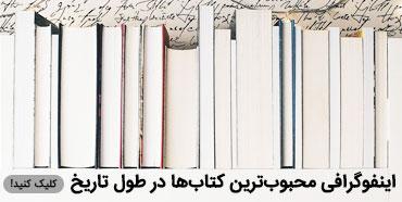 بهترین کتاب های تاریخ